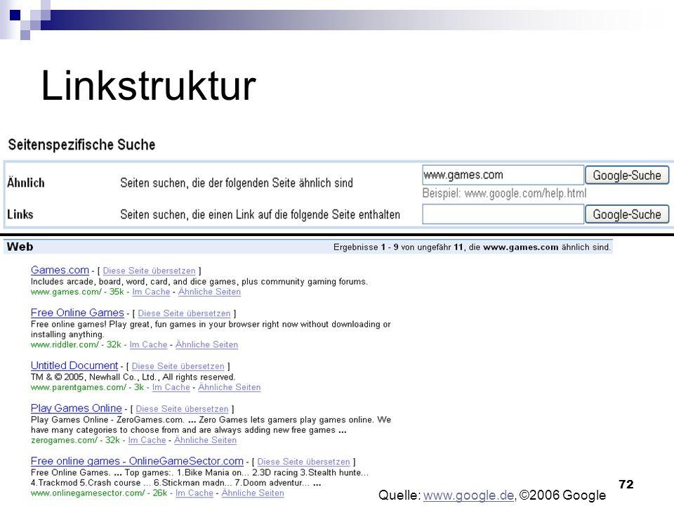 Linkstruktur Quelle: www.google.de, ©2006 Google