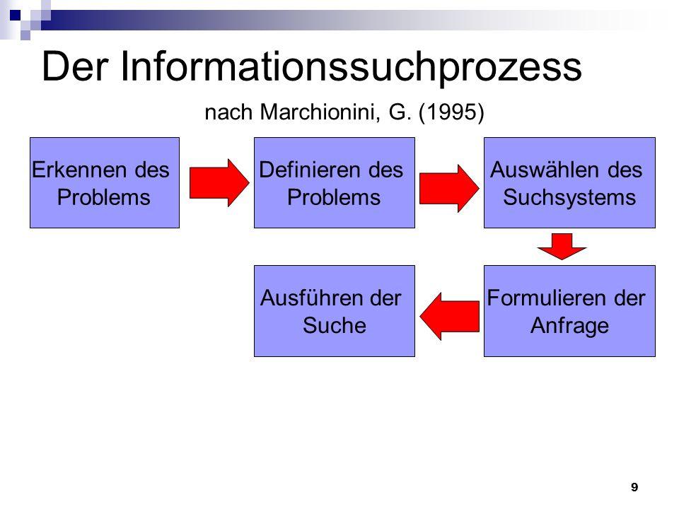 Der Informationssuchprozess