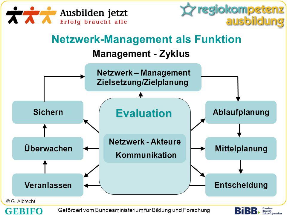 Netzwerk-Management als Funktion