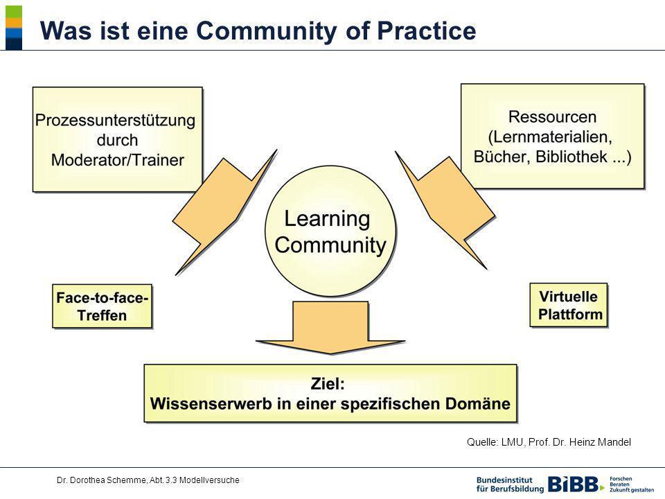 Was ist eine Community of Practice