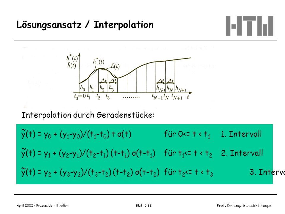 Lösungsansatz / Interpolation