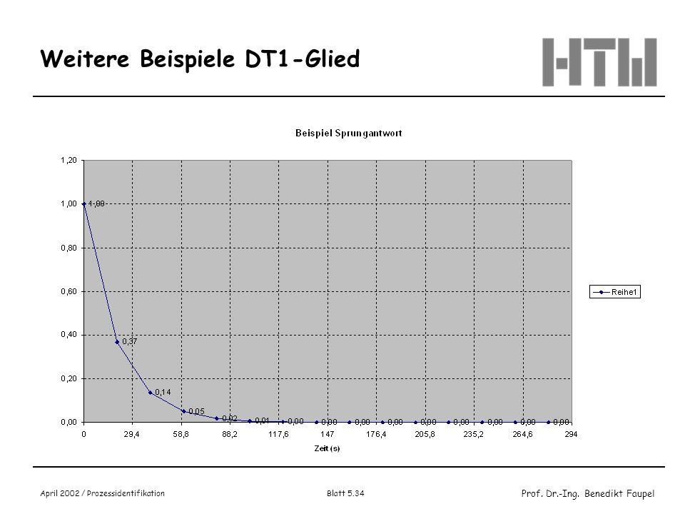 Weitere Beispiele DT1-Glied