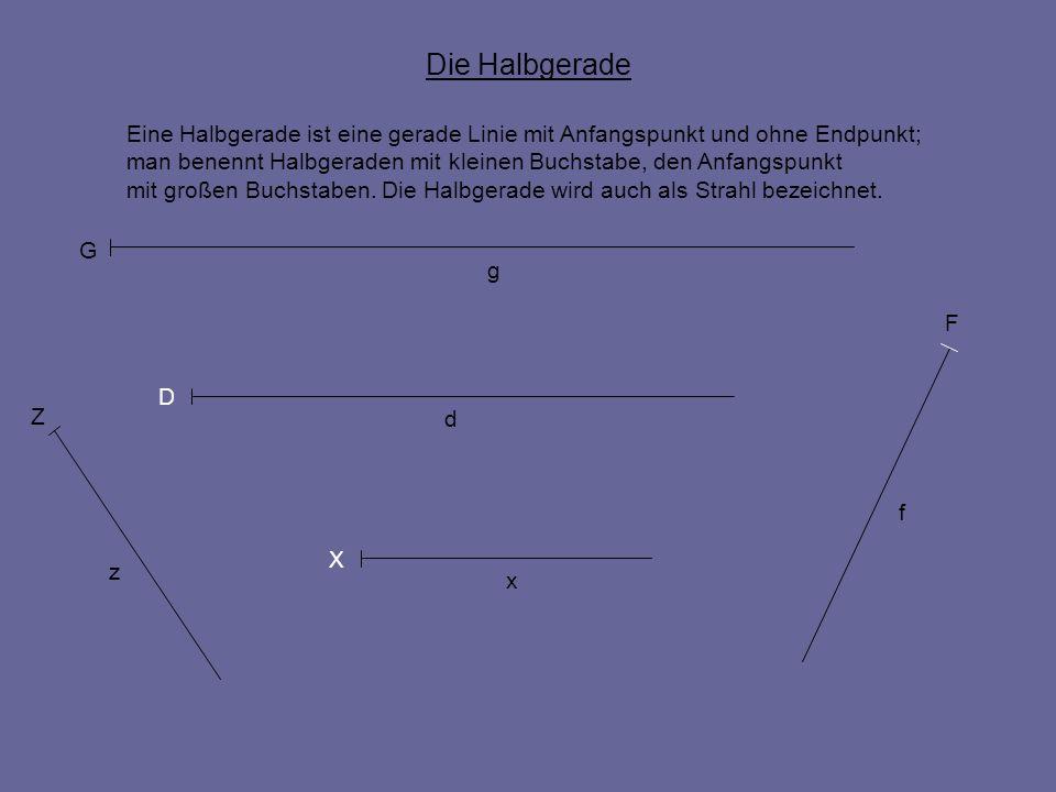 Die HalbgeradeEine Halbgerade ist eine gerade Linie mit Anfangspunkt und ohne Endpunkt;