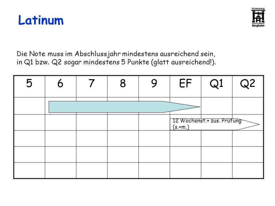 Latinum Die Note muss im Abschlussjahr mindestens ausreichend sein, in Q1 bzw. Q2 sogar mindestens 5 Punkte (glatt ausreichend!).