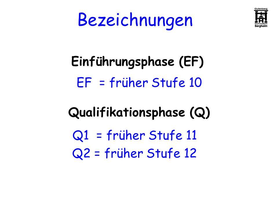 Einführungsphase (EF) Qualifikationsphase (Q)