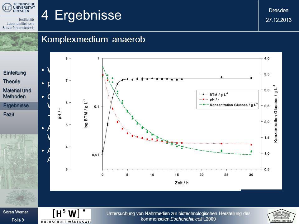 4 Ergebnisse Komplexmedium anaerob