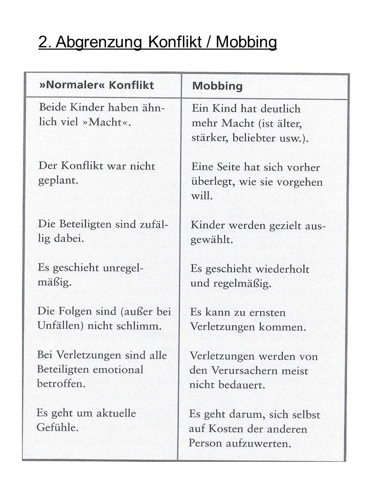 2. Abgrenzung Konflikt / Mobbing
