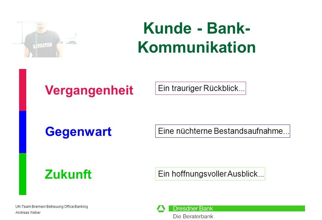 Kunde - Bank- Kommunikation