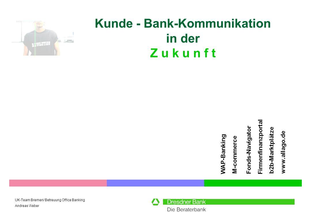 Kunde - Bank-Kommunikation