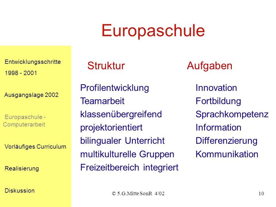Europaschule Struktur Aufgaben Profilentwicklung Teamarbeit