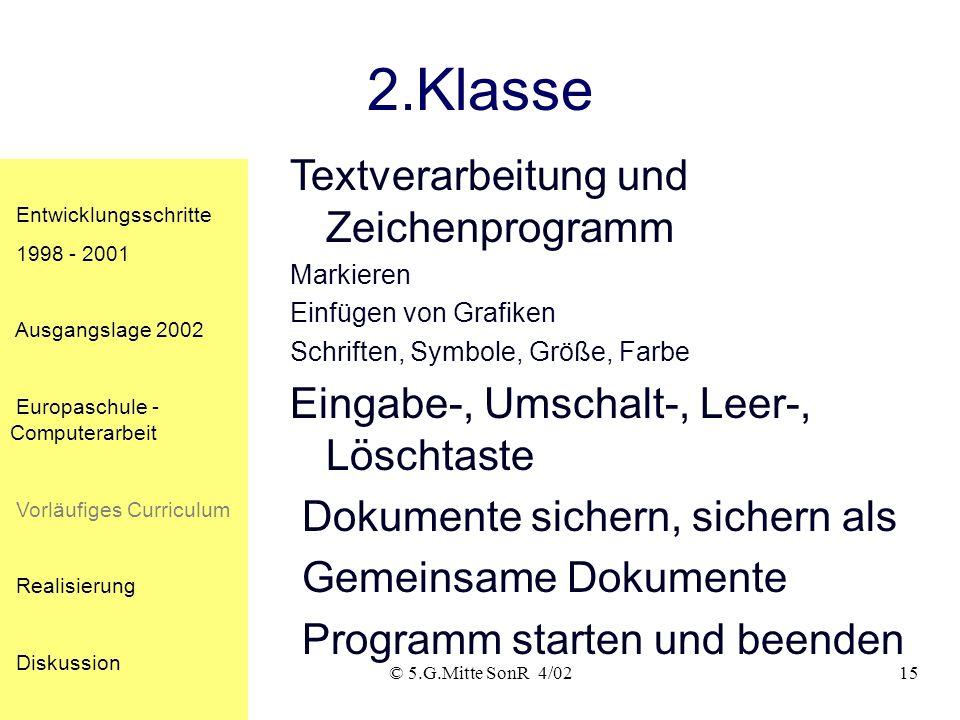 2.Klasse Textverarbeitung und Zeichenprogramm