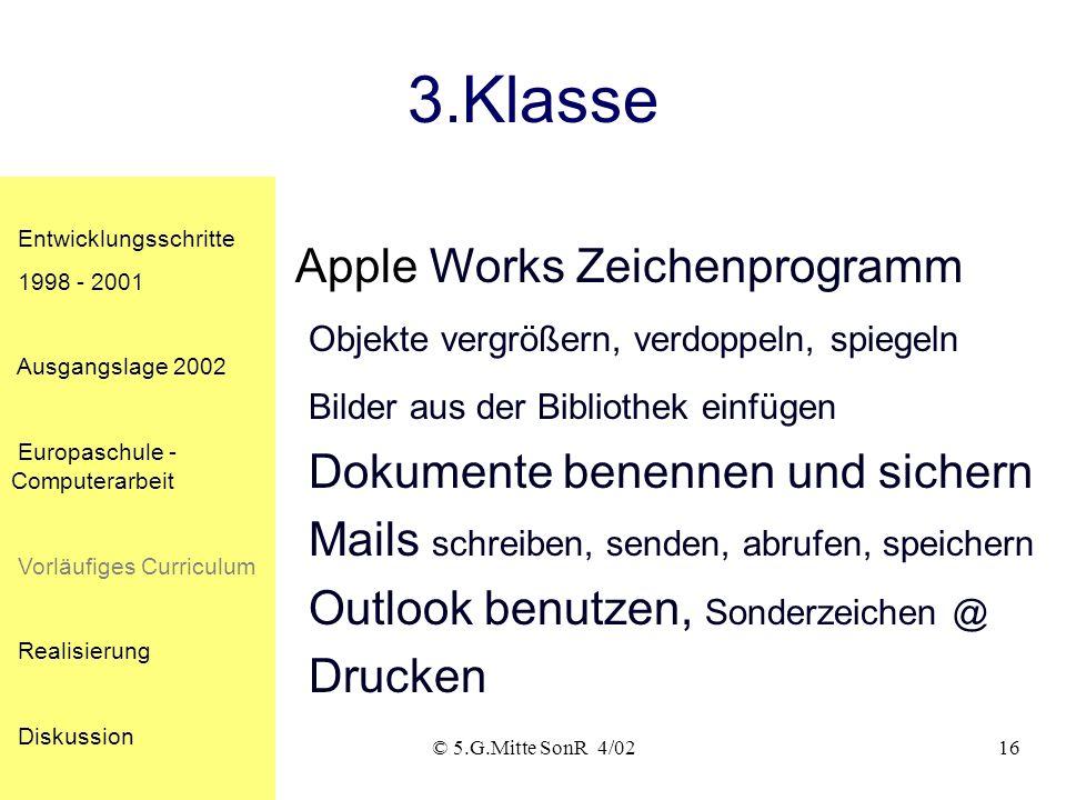 3.Klasse Apple Works Zeichenprogramm