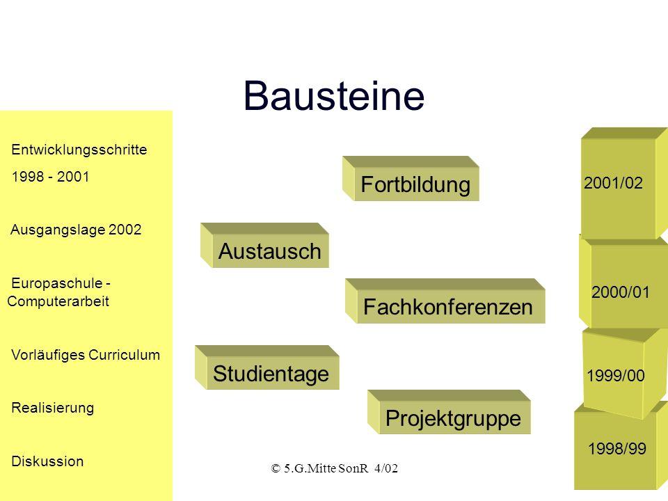Bausteine Fortbildung Austausch Fachkonferenzen Studientage