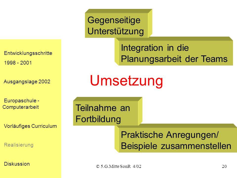 Umsetzung Gegenseitige Unterstützung Integration in die