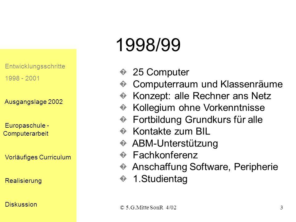 1998/99 25 Computer Computerraum und Klassenräume