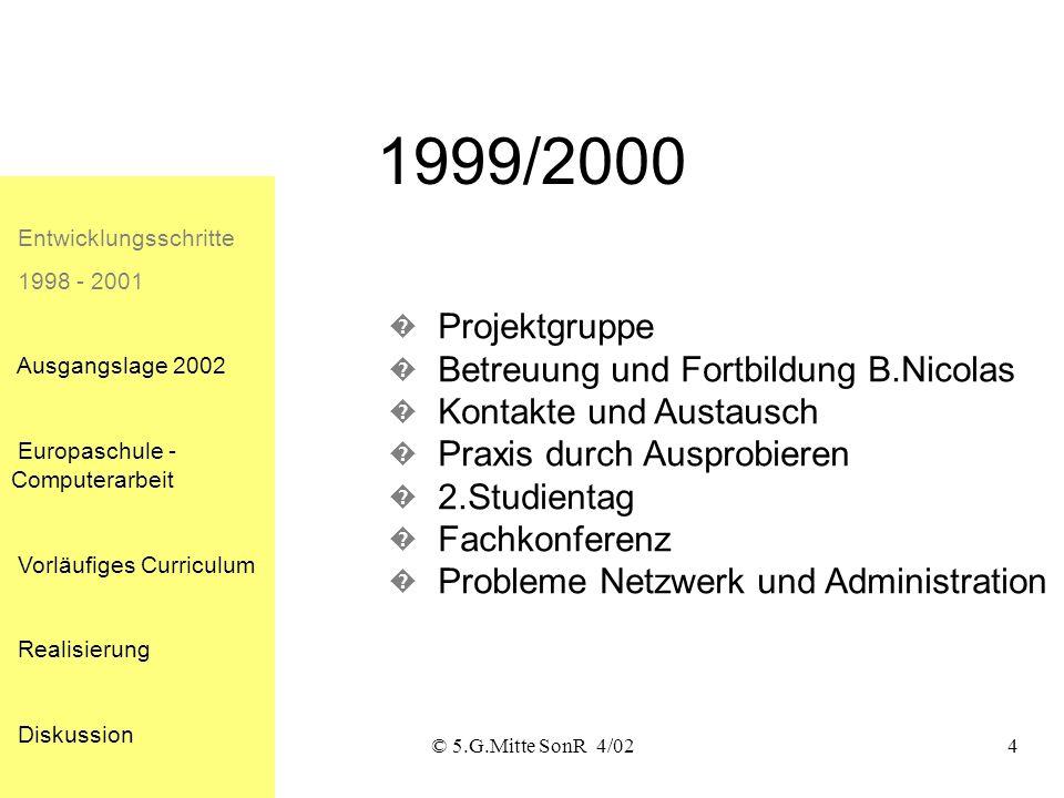 1999/2000 Projektgruppe Betreuung und Fortbildung B.Nicolas