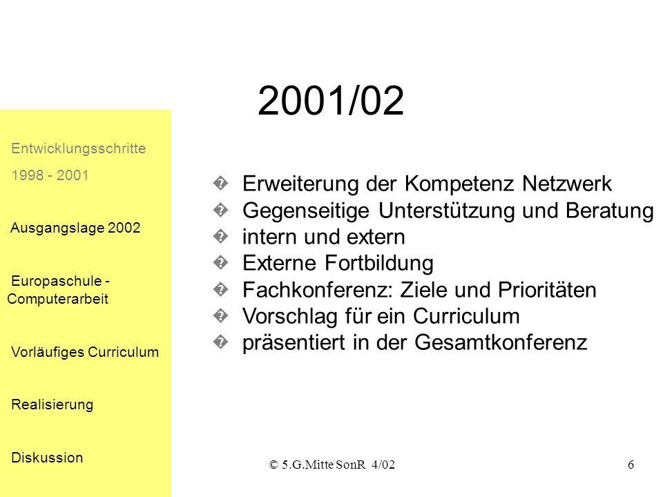 2001/02 Erweiterung der Kompetenz Netzwerk