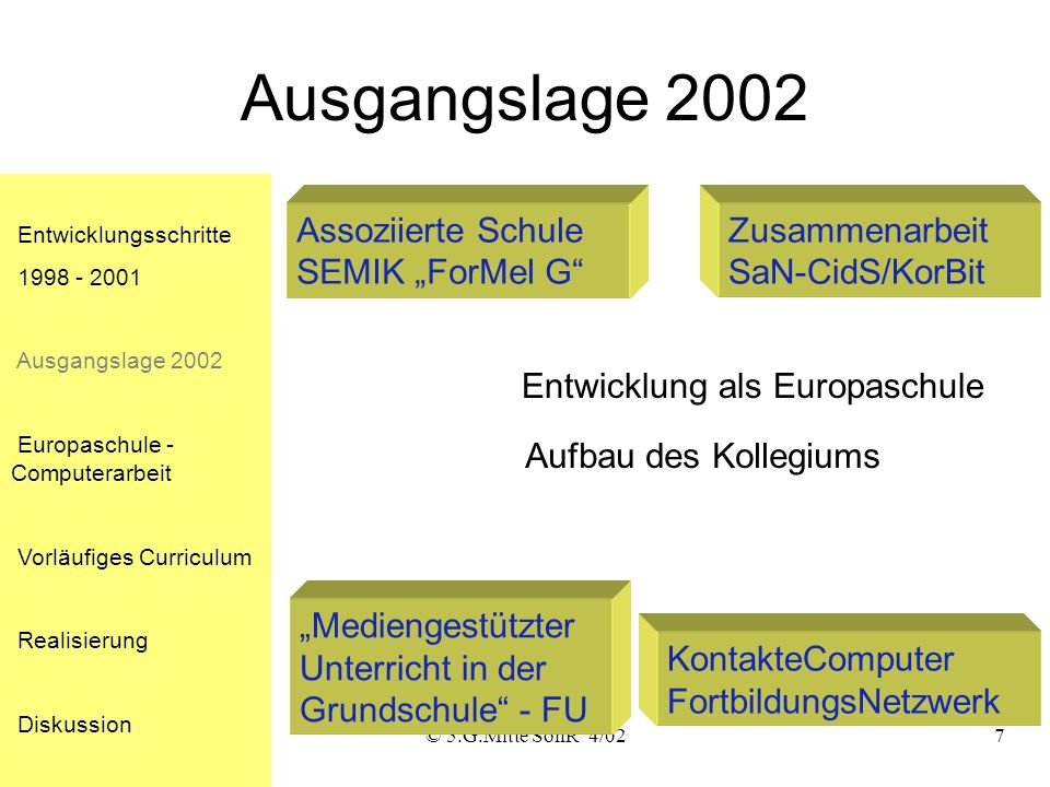 """Ausgangslage 2002 Assoziierte Schule SEMIK """"ForMel G"""