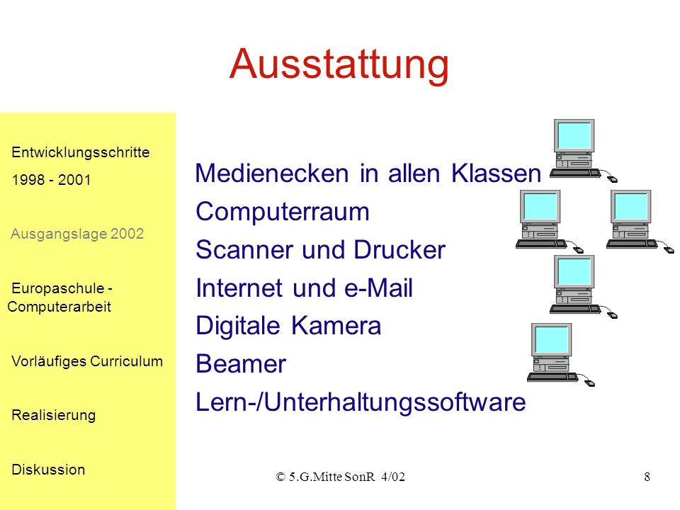 Ausstattung Medienecken in allen Klassen Computerraum