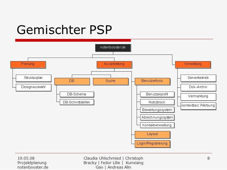 Gemischter PSP 19.05.08 Projektplanung notenbooster.de