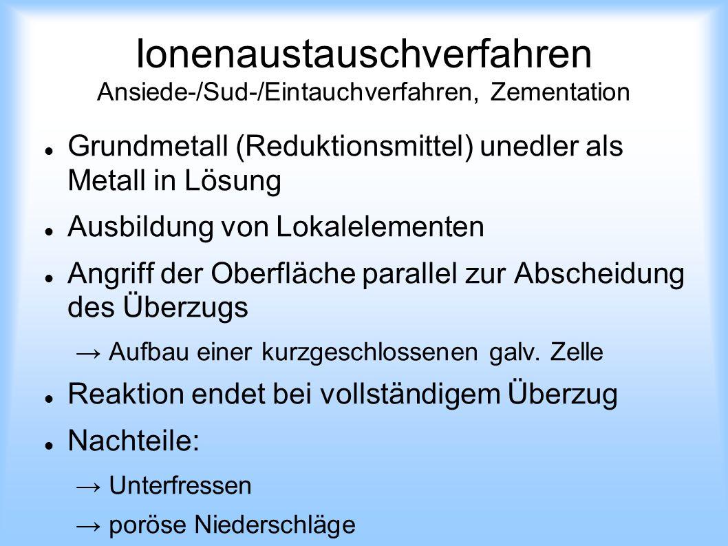 Ionenaustauschverfahren Ansiede-/Sud-/Eintauchverfahren, Zementation
