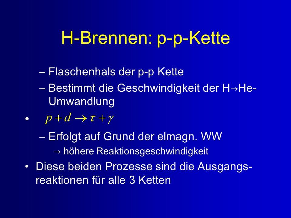 H-Brennen: p-p-Kette Flaschenhals der p-p Kette