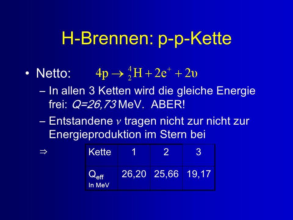 H-Brennen: p-p-Kette Netto: