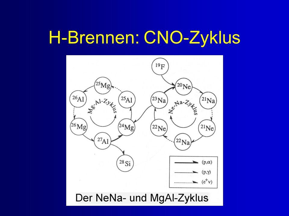 H-Brennen: CNO-Zyklus