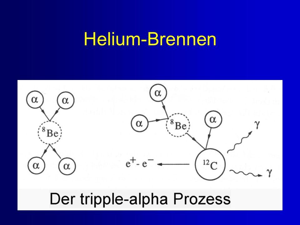 Helium-Brennen
