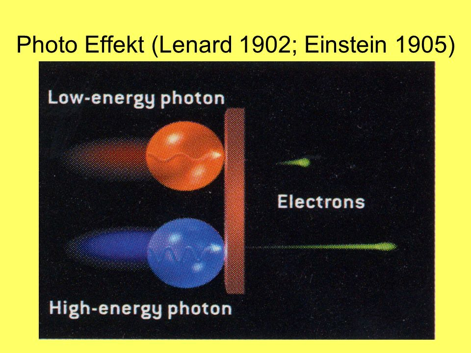 Photo Effekt (Lenard 1902; Einstein 1905)