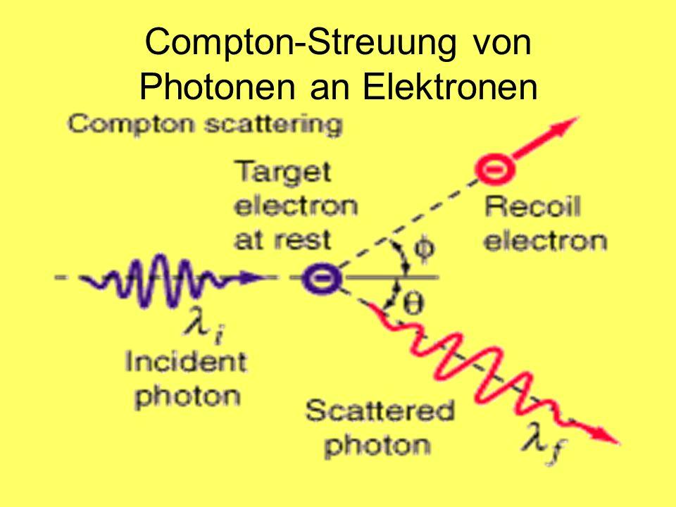 Compton-Streuung von Photonen an Elektronen