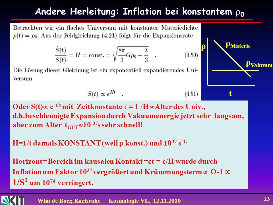 Andere Herleitung: Inflation bei konstantem 0