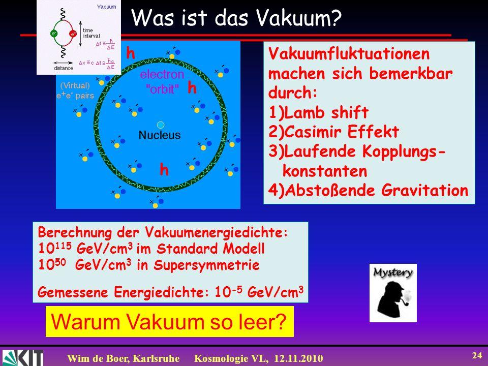 Was ist das Vakuum Warum Vakuum so leer h Vakuumfluktuationen