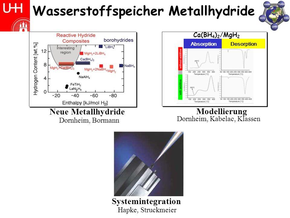 Wasserstoffspeicher Metallhydride