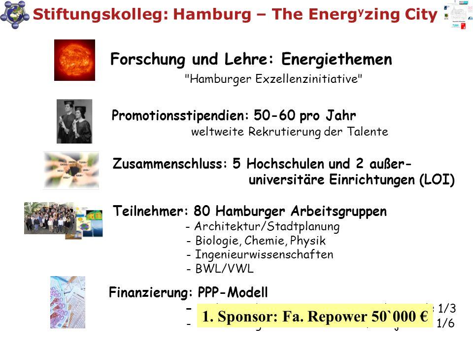 Forschung und Lehre: Energiethemen Hamburger Exzellenzinitiative