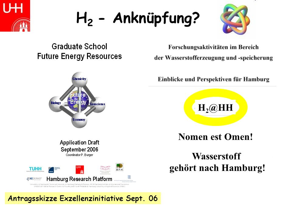 H2 - Anknüpfung H2@HH Nomen est Omen! Wasserstoff