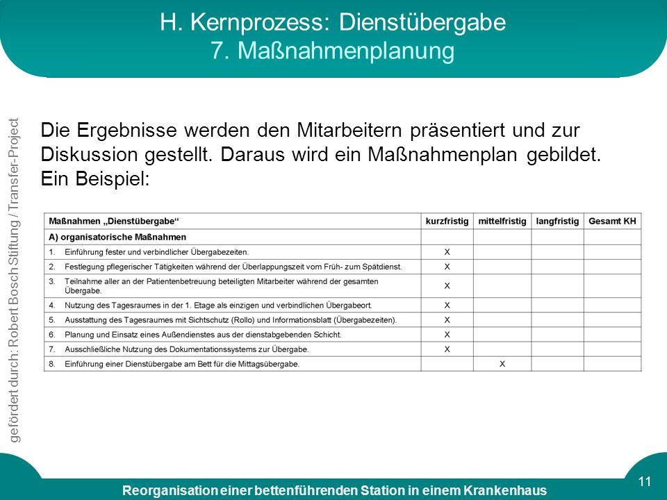 H. Kernprozess: Dienstübergabe 7. Maßnahmenplanung