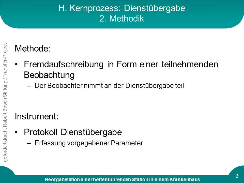 H. Kernprozess: Dienstübergabe 2. Methodik