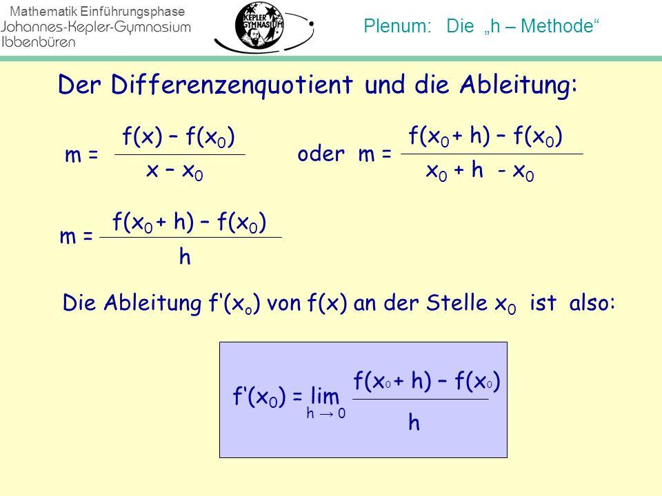 Der Differenzenquotient und die Ableitung: