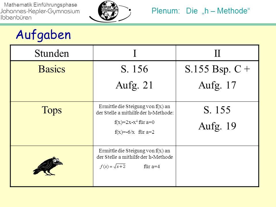 Aufgaben Stunden I II Basics S. 156 Aufg. 21 S.155 Bsp. C + Aufg. 17