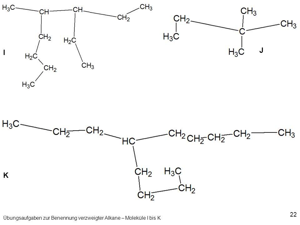 Übungsaufgaben zur Benennung verzweigter Alkane – Moleküle I bis K