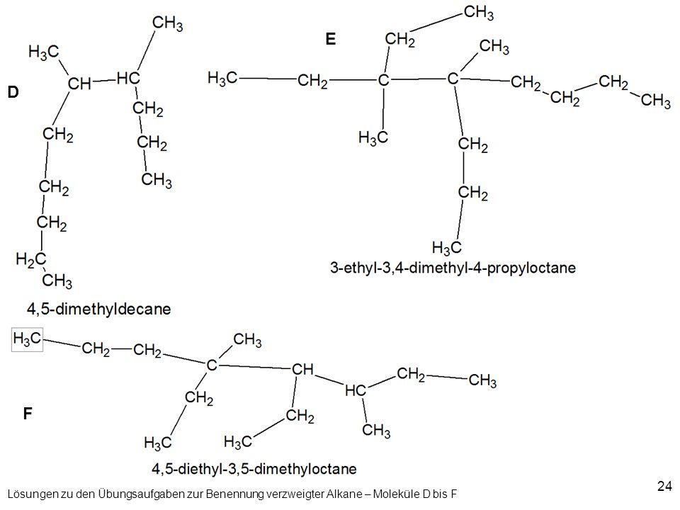 E D F Lösungen zu den Übungsaufgaben zur Benennung verzweigter Alkane – Moleküle D bis F