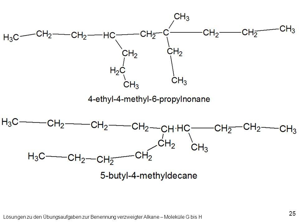 Lösungen zu den Übungsaufgaben zur Benennung verzweigter Alkane – Moleküle G bis H