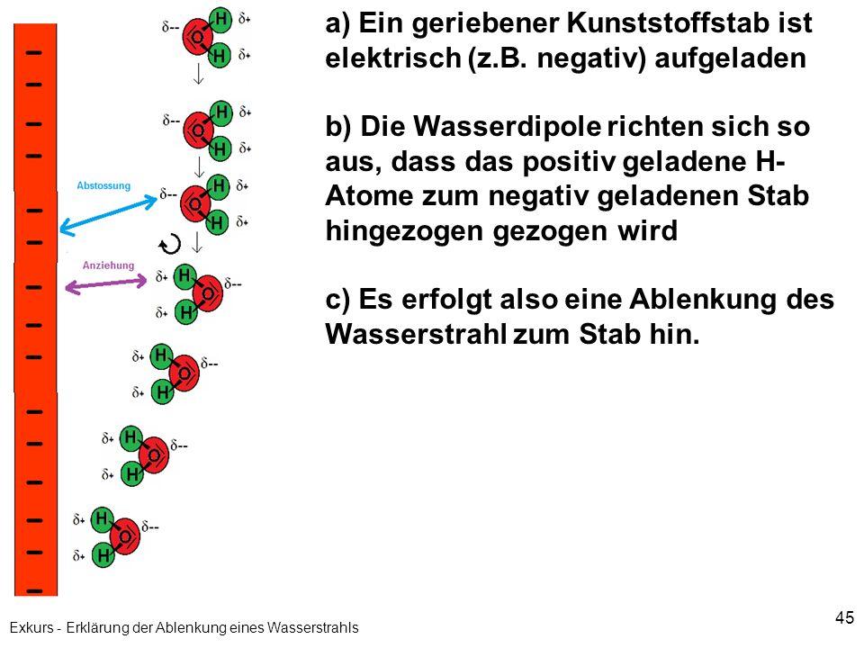 Exkurs - Erklärung der Ablenkung eines Wasserstrahls