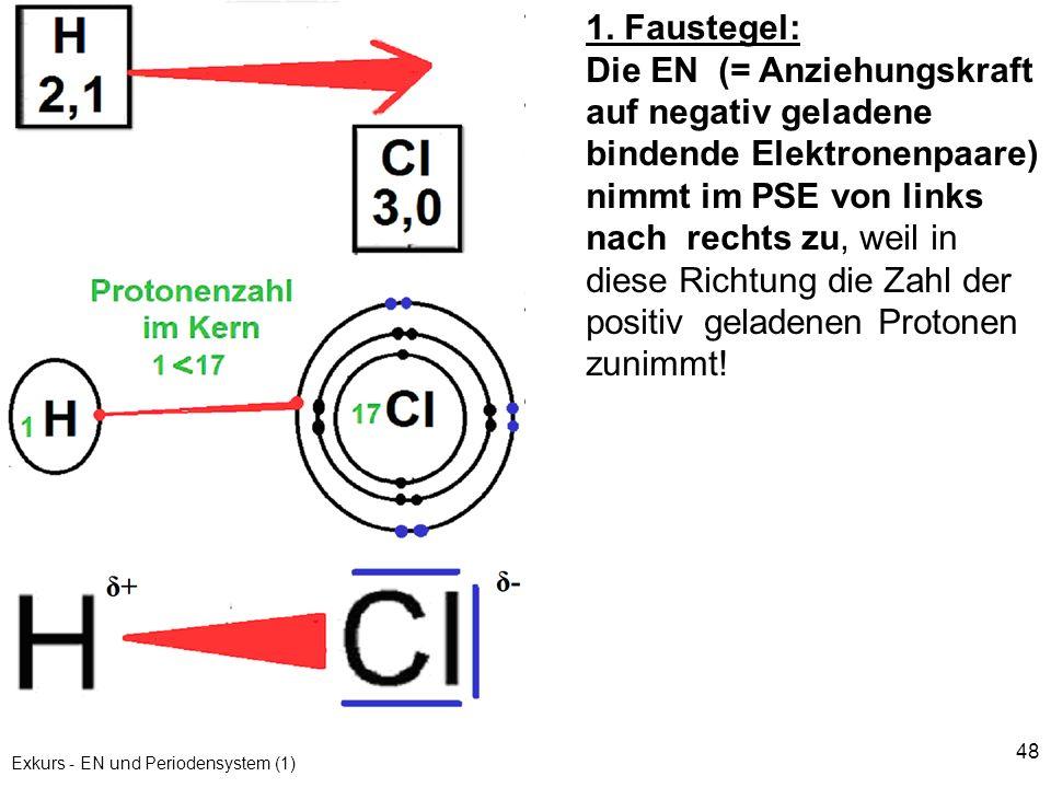 Exkurs - EN und Periodensystem (1)
