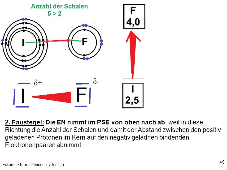 Exkurs - EN und Periodensystem (2)