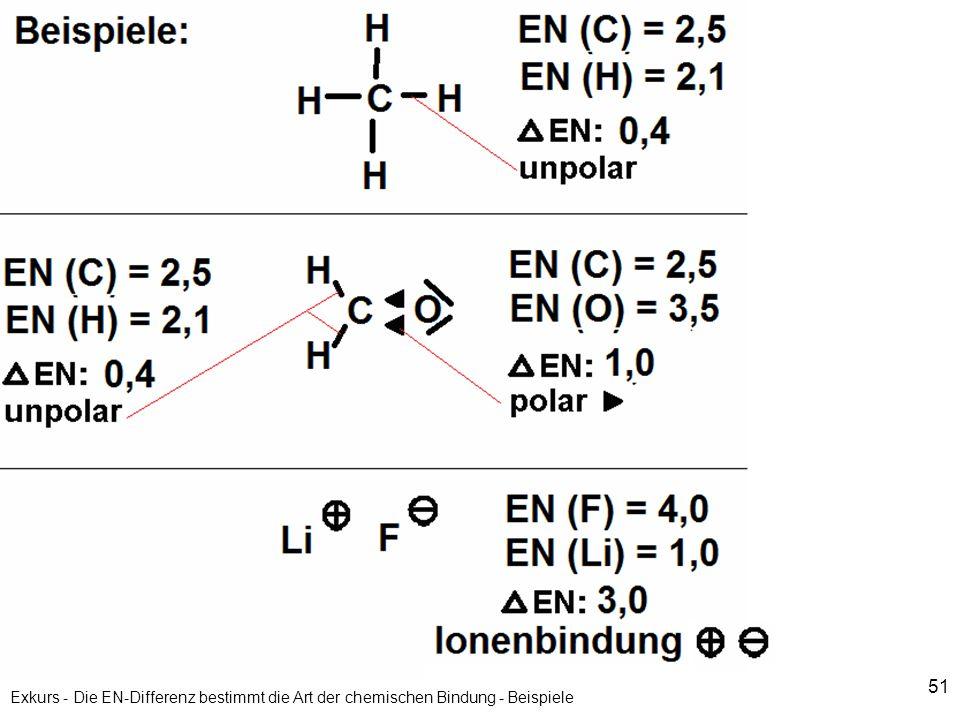 Exkurs - Die EN-Differenz bestimmt die Art der chemischen Bindung - Beispiele