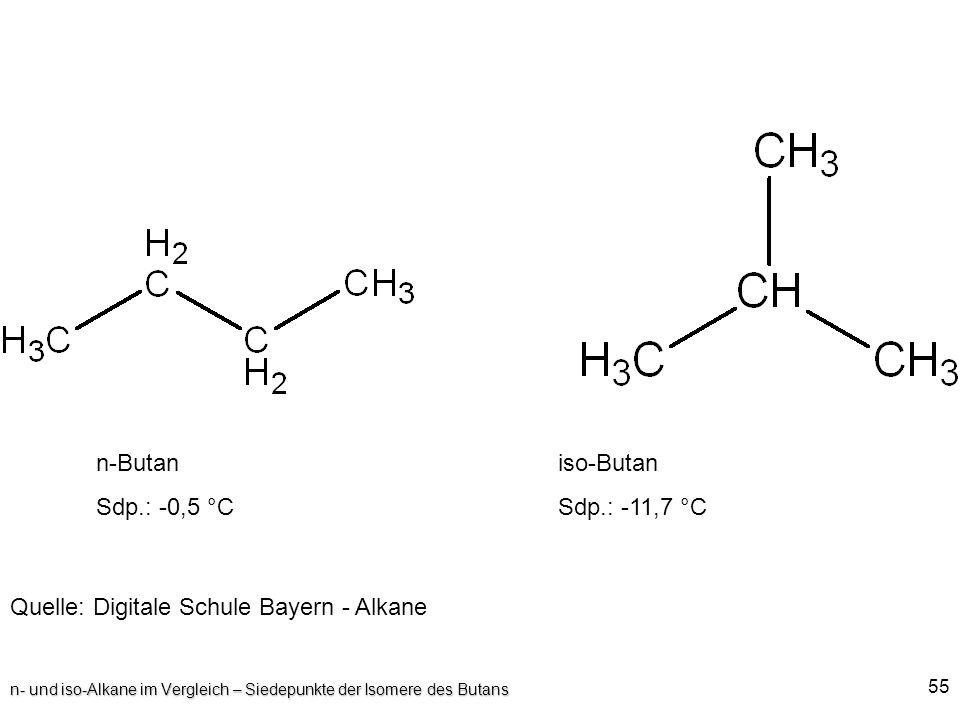 n- und iso-Alkane im Vergleich – Siedepunkte der Isomere des Butans