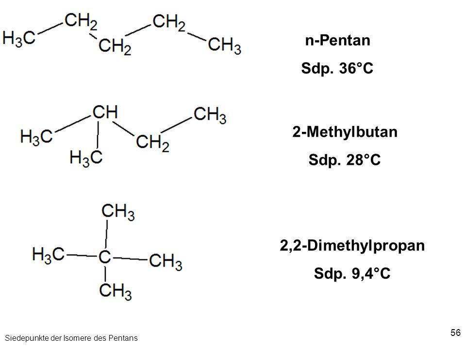 Siedepunkte der Isomere des Pentans