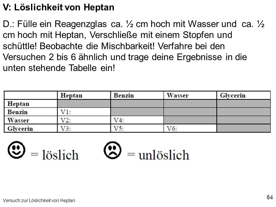 Schön Löslichkeit Tabelle Beispiel Bilder - Bilder für das ...